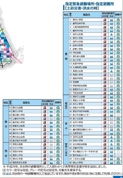 台風・洪水ハザードマップ 入間市指定避難場所