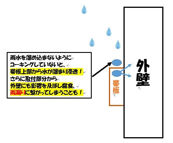 入間市 帯板 雨漏り 原因
