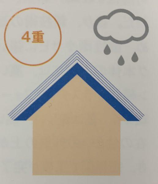 入間市 スーパーガルベスト 4重防水構造 雨漏り対策