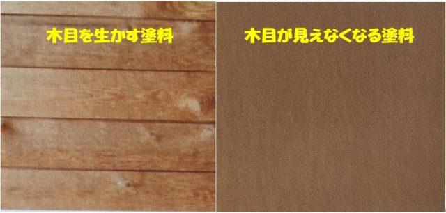木部塗装の塗料の違い